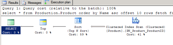 SQL Server Denali – Paging | SQL Fascination